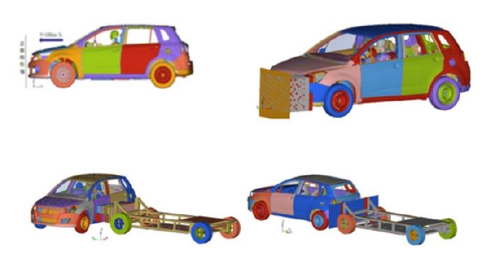 有限元汽车碰撞仿真分析